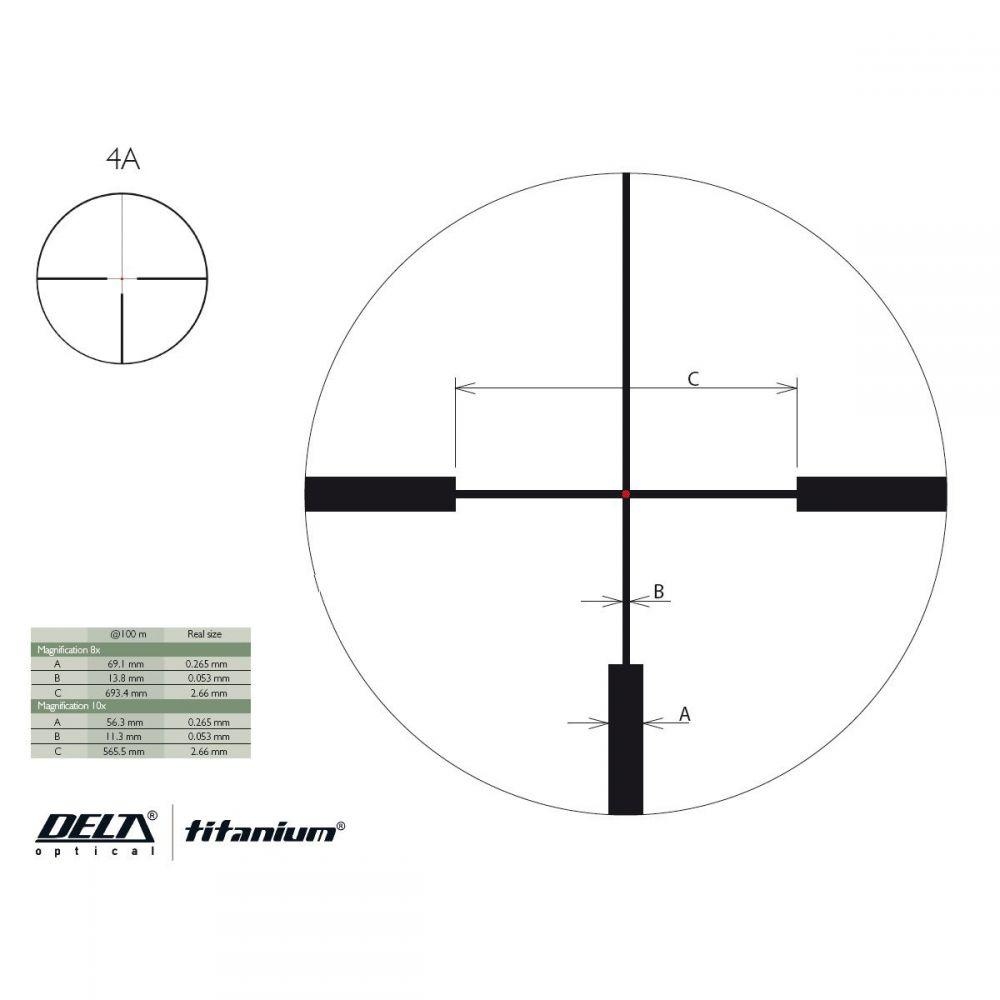 Puškohled Titanium 2,5-15x50 HD 4A S